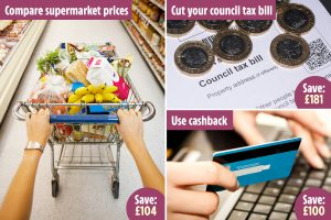 12 money saving tips that could help you save £1,086 for your summer holiday… – The Sun